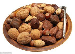 nuts rh reflex