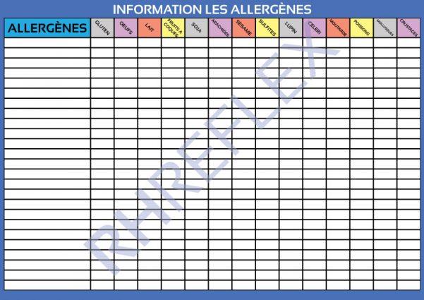 informaton-les-allergenes
